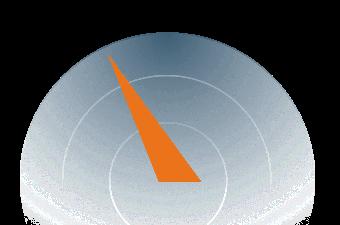 Grafik Performance