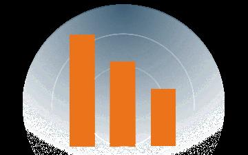 Grafik Reduktion Geschäftsrisiko